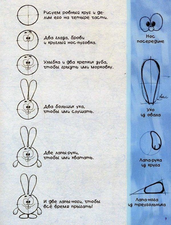 Рисуем смешариков пошагово фото